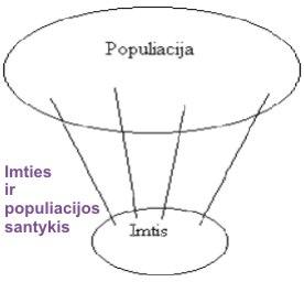 Aritmetinis ir geometrinis vidurkis